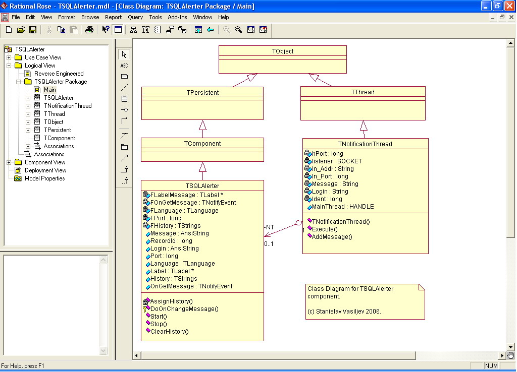 TSQLAlerter class diagram